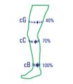 Ciorap compresiv pana la genunchi (inchis la degete)